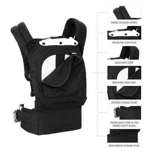 50fdb9102c3 Mo+m (Mothers On The Move) Baby Carrier Review